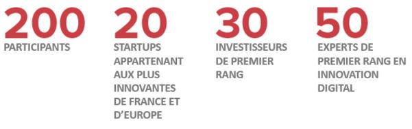 Axis Cap Digital Paris 2017 - Enregistrez-vous dès maintenant !