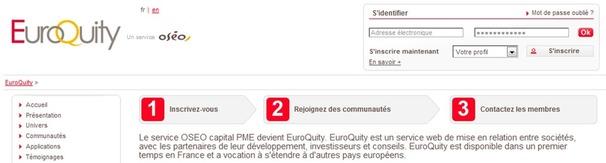 Le 22 mai 2012, OSEO capital PME devient EuroQuity !